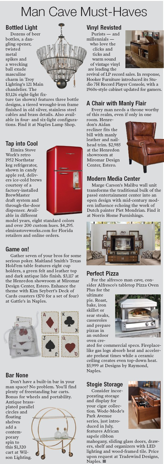 Man cave technology | Charlotte County Florida Weekly